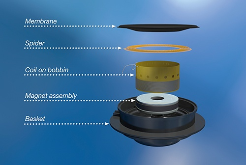 preeflow loudspeaker bonding, Quelle: DELO