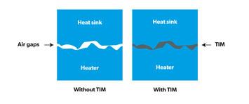 Vergleich mit und ohne Wärmeleitpaste